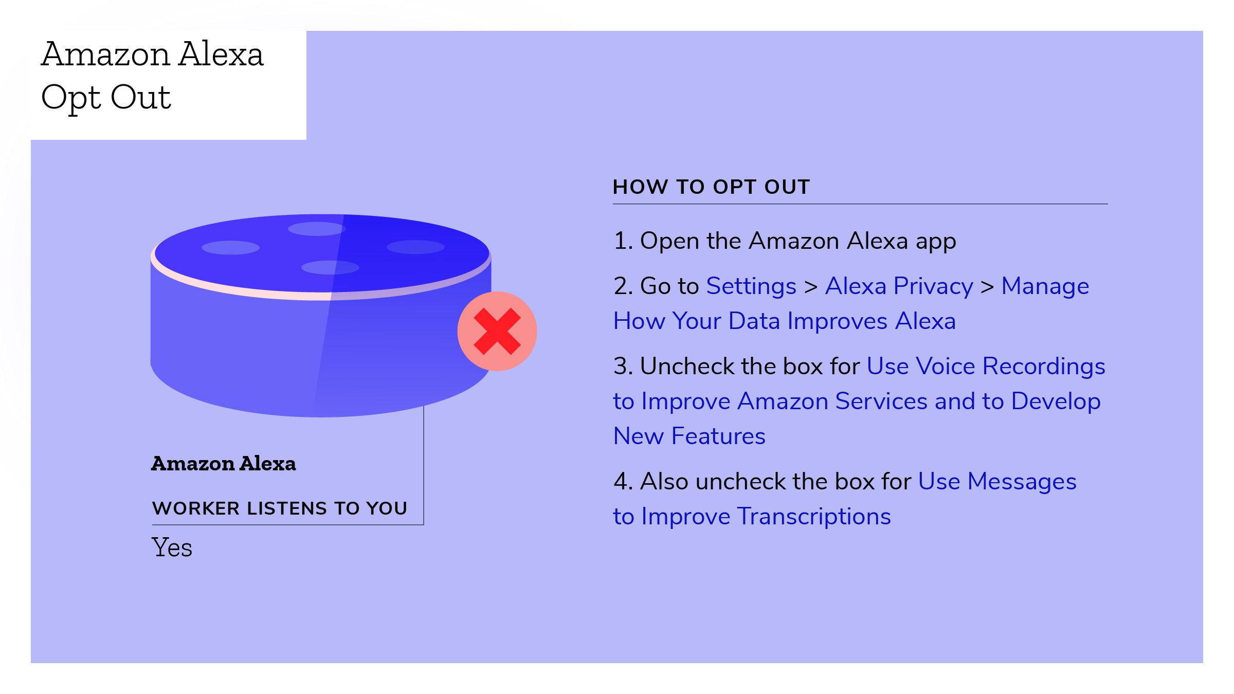 Amazon Alexa opt out