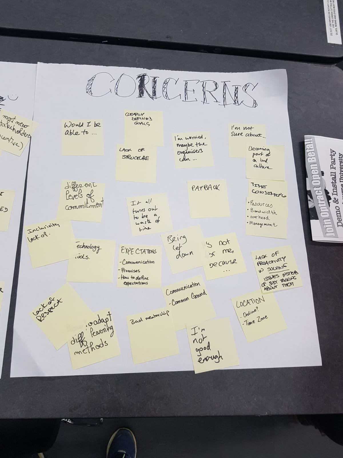 Concerns - mentorship session MozFest 2019