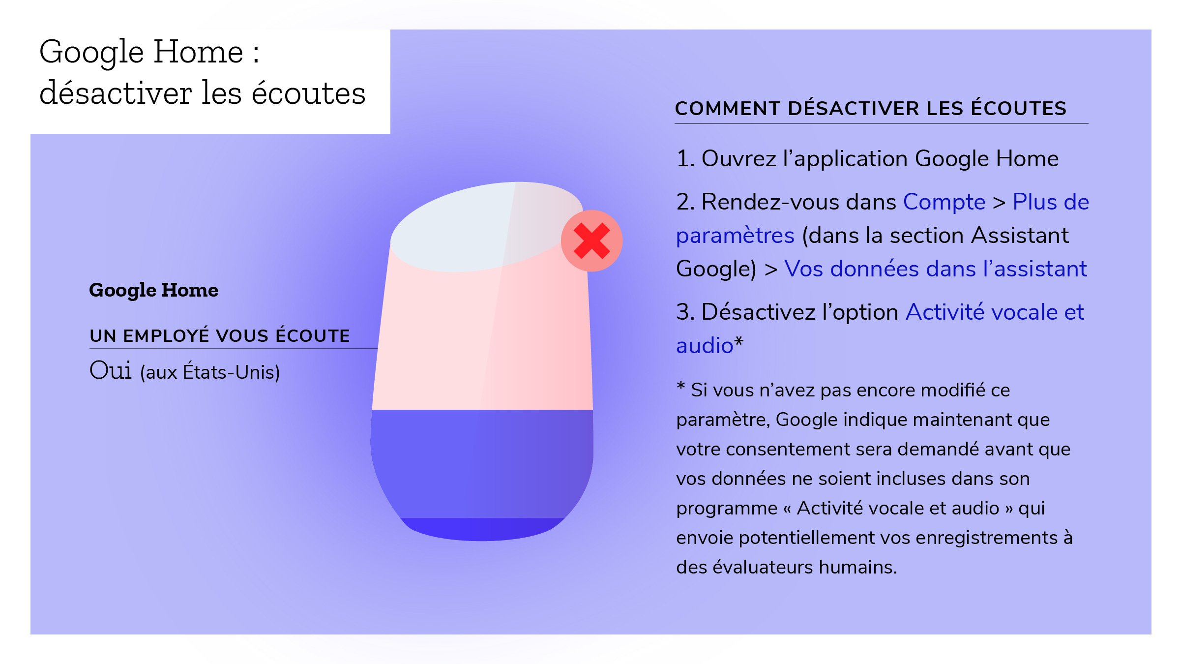 Google Home opt out