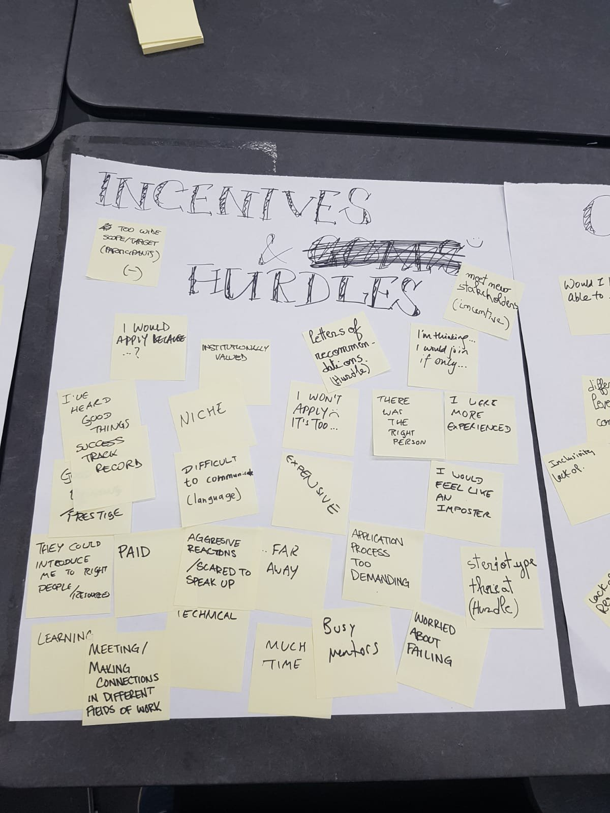 Incentives &  hurdles - mentorship session MozFest 2019