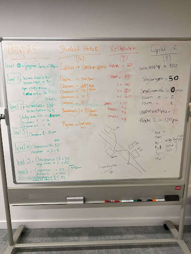 A white board with colorful marker writing covering the entire space