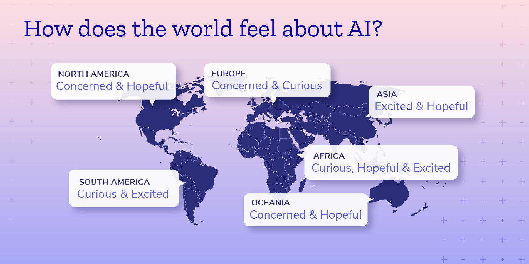 How does the world feel about AI?