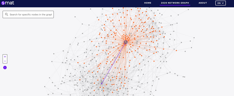 Data Data Everywhere - cover